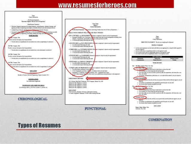 certified advanced resume writer