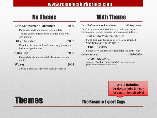 resume writing services for veterans If you are a veteran in need, we are more than happy to work with you to make our services affordable to you contact us please reach out to learn more about our profile writing, resumes, and more.