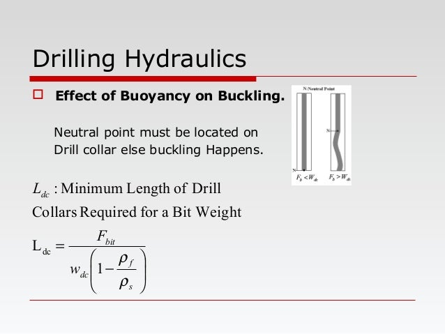 Drilling Hydraulics  Effect of Buoyancy on Buckling. Neutral point must be located on Drill collar else buckling Happens....