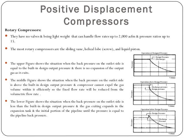 Compressor Shaft Power Requirements  The most important single factor affecting the successful outcome of air and gas dri...