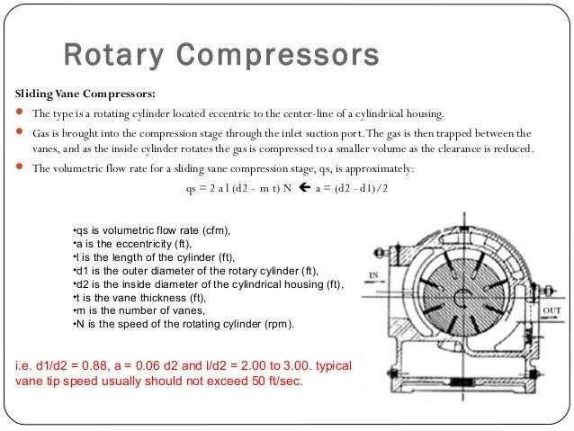 Compressor Shaft Power Requirements ( )            −      − =−=×           −      − =...