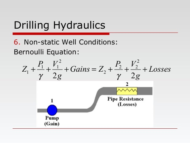 Drilling Hydraulics 6. Non-static Well Conditions: Bernoulli Equation: Losses g VP ZGains g VP Z +++=+++ 22 2 22 2 2 11 1 ...