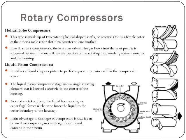 Multistage Shaft Power Requirements  Above figure shows an example schematic of a two stage compressor with an intercoole...