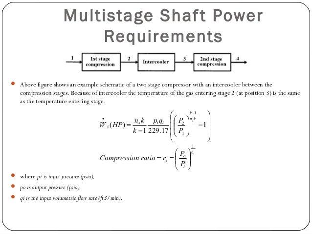 Reciprocating Compressor Unit  A reciprocating compressor adjust its output pressure to match the backpressure.Thus, can ...