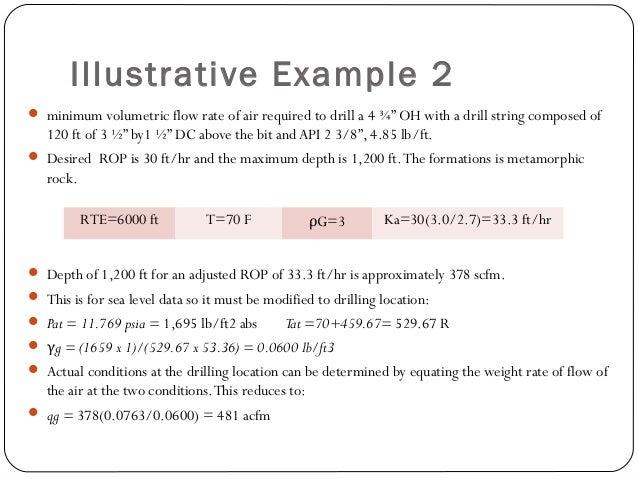 SULLAIR Model 840 Rotary Screw Compressor pat = 11.76 psia Tat = 529.67 R Qg = 840/60 = 14.0 ft3/sec γ g = 0.0600 lb/ft3 e...