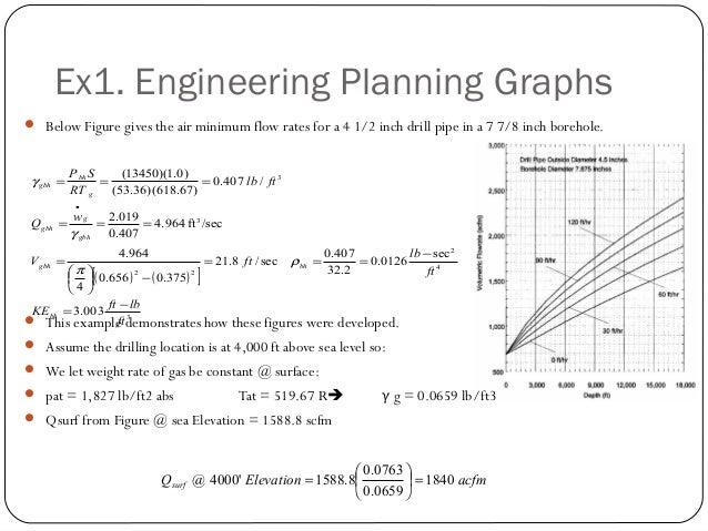 Ex. Minor losses  Geometry in the Annulus: ( ) ( ) ( )( ) ( ) ( ) ( )( )( ) ( )( ) psiaftlbPfba R psiaabsftlbeTbeTbPP ba ...