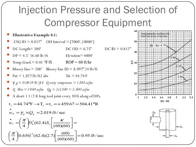 Ex. Minor losses  Geometry Inside the Drill String:  This result required to force a flow rate of 2,400 acfm through the...