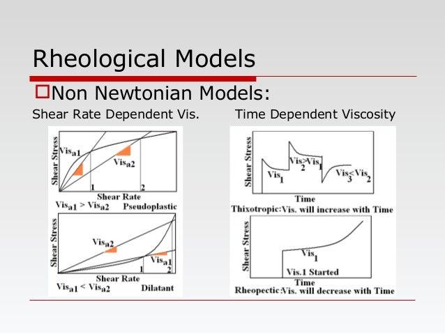Rheological Models Shear Rate Dependent Vis. Time Dependent Viscosity Non Newtonian Models: