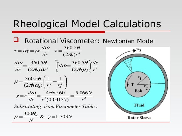 Rheological Model Calculations  Rotational Viscometer: Newtonian Model N N TableViscometerfromngSubstituti r N r N dr d r...