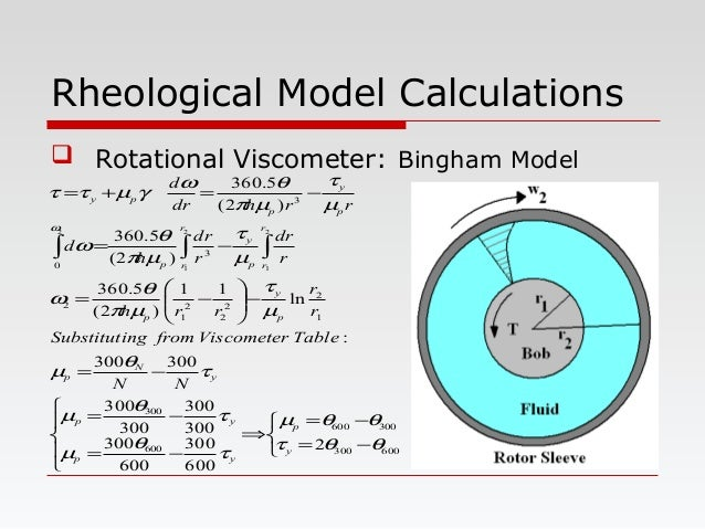 Rheological Model Calculations  Rotational Viscometer: Bingham Model    −= −= ⇒      −= −= −= −      −= −...