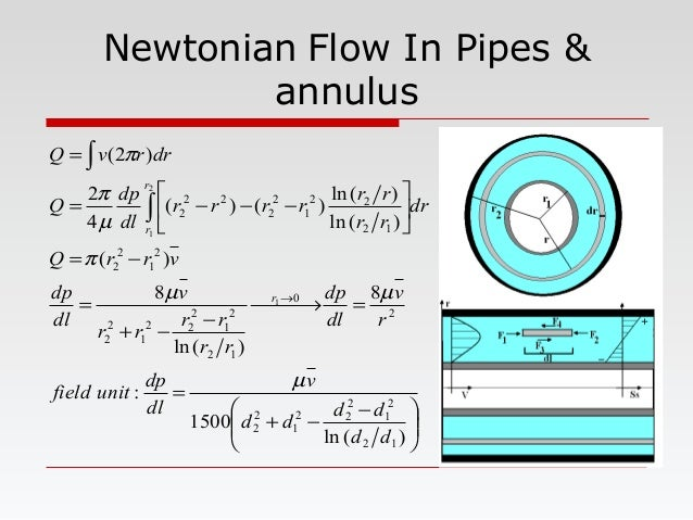 Newtonian Flow In Pipes & annulus       − −+ = = → − −+ = −=       −−−= = → ∫ ∫ )(ln 1500 : 8 )(ln 8 )( )...