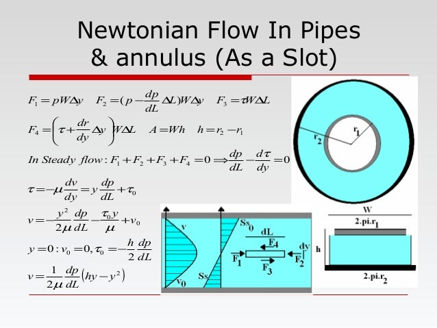Newtonian Flow In Pipes & annulus (As a Slot) ( )2 00 0 0 2 0 4321 124 321 2 1 2 ,0:0 2 00: )( yhy dL dp v dL dph vy v y d...