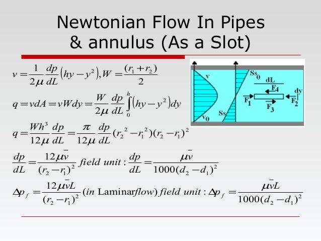 Newtonian Flow In Pipes & annulus (As a Slot) ( ) ( ) 2 12 2 12 2 12 2 12 2 12 2 1 2 2 3 0 2 212 )(1000 :)Laminar( )( 12 )...
