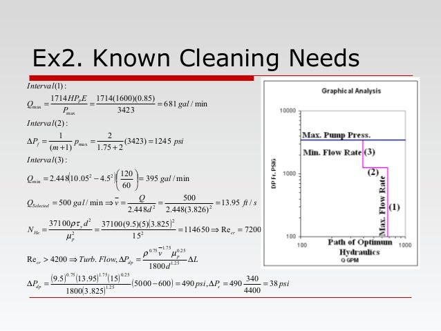 Ex2. Known Cleaning Needs ( ) ( ) ( ) ( ) ( ) ( ) ( ) psiPpsiP L d v PFlowTurb d N sft d Q vgalQ galQ Interval psip m P In...