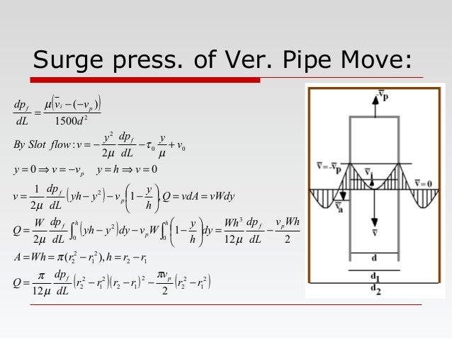 Surge press. of Ver. Pipe Move: ( ) ( ) ( ) ( )( ) ( )2 1 2 2 2 12 2 1 2 2 12 2 1 2 2 3 0 0 2 2 00 2 2 212 ),( 212 1 2 ,1 ...
