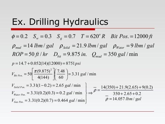 Ex. Drilling Hydraulics min/350.875.9/50 /9/9.21/14 12000.6207.03.02.0 galQinDhrftROP gallbmgallbmgallbm ftPosBitRTSS mudb...