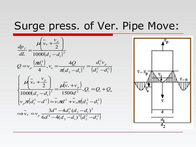 Surge press. of Ver. Pipe Move: ( ) ( ) ( ) ( ) ( ) ( ) ( ) ( ) ( )2 1 2 2 2 12 4 2 12 2 1 4 2 1 2 2 222 1 22 12 2 1 2 2 2...