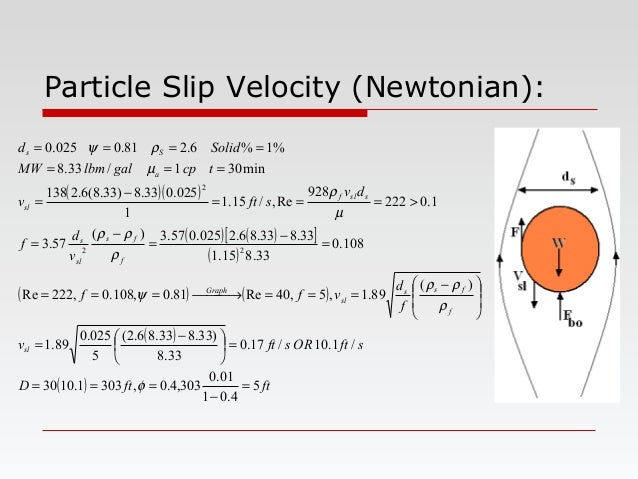 Particle Slip Velocity (Newtonian): ( )( ) ( ) ( )[ ] ( ) ( ) ( ) ( ) ( ) ftftD sftORsftv f d vff v d f dv sftv tcpgallbmM...