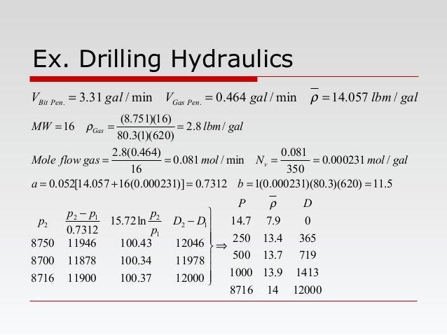 Ex. Drilling Hydraulics gallbmgalVgalV PenGasPenBit /057.14min/464.0min/31.3 .. === ρ 12000148716 14139.131000 7197.13500 ...