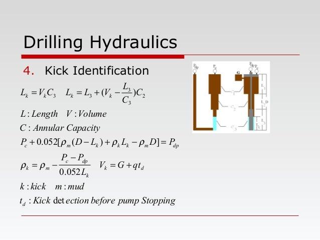 Drilling Hydraulics 4. Kick Identification StoppingpumpbeforeectionKickt mudmkickk qtGV L PP PDLLDP CapacityAnnularC Volum...