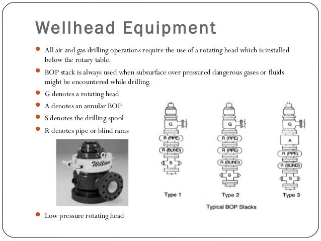 ROTATING HEAD  This Figure shows an exploded view of the four major sections of the rotating head.  The top three sectio...