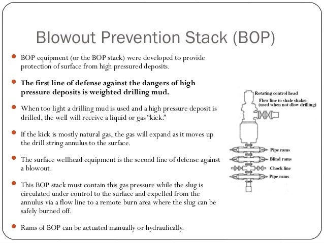 types Blowout Prevention Stack the ram-type blowout preventer: Blind ram is capable of sealing the well completely by comp...