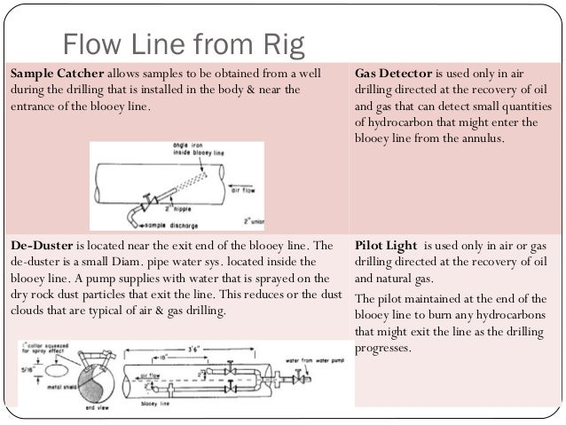 Downhole Equipment  Larger diameter shallow and intermediate depth wells are usually drilled with reverse circulation tec...