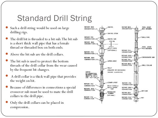 Drill Bits  drag bits:  have fixed cutter blades that are integral with the body of the bit & have no moving parts.  PD...