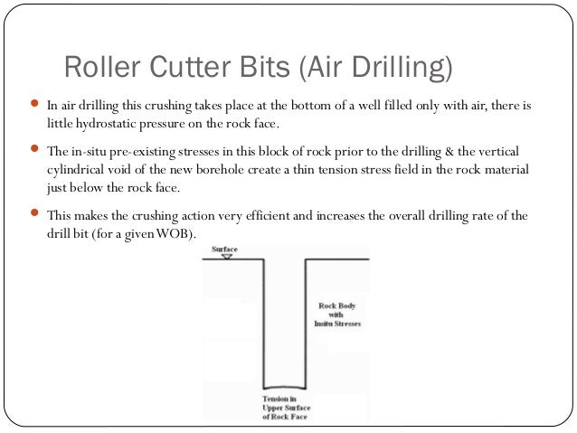 Single Cone Bits  the single cone bits drill by a scraping action.Thus, the single cone drill bits utilize wear resistant...
