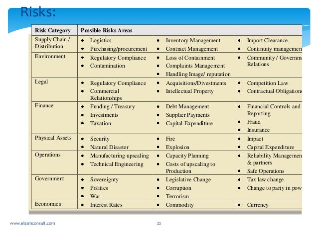 Advanced Risk Management - Elsam Management Consultants