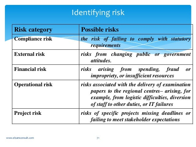risk identification scenarios Where msb has conducted a scenario analysis in relation to the risk area,   based on the risk identification and scenario analysis within the.