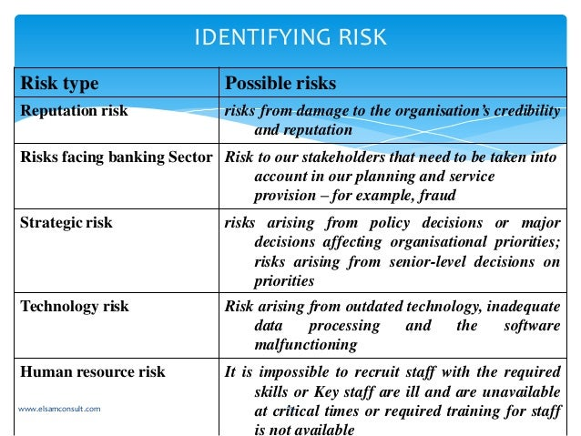 How to Examine Human Resources Risks and Controls - …