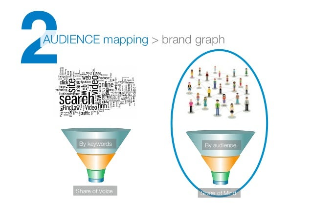 3!CLUSTER tracking > real-timesegmentationDynamicSegments                     Real-time Audience                     Insig...