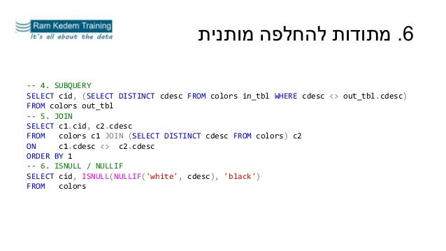6.מותנית להחלפה מתודות -- 4. SUBQUERY SELECT cid, (SELECT DISTINCT cdesc FROM colors in_tbl WHERE cdesc <> out_tbl.c...