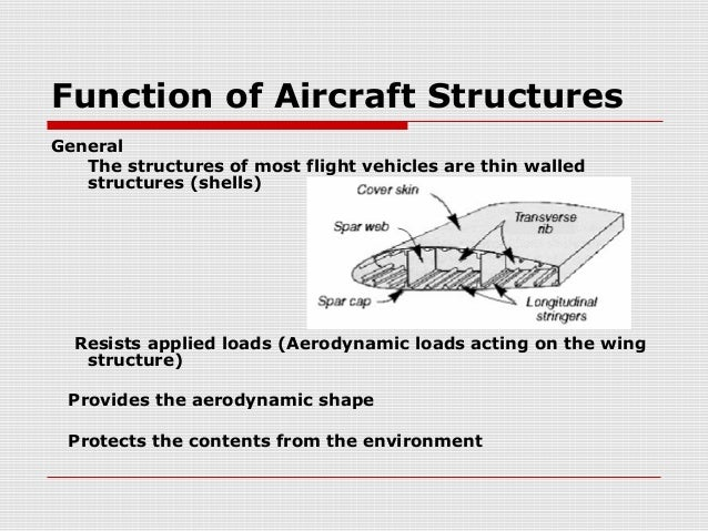 Aircraft Structure in addition Corsair 20Structural 20Repair 20Manual in addition Advanced Structures Wing Section Beams Bending Shear Flow And Shear Center together with What Is The Difference Between Monocoque Construction And Semi Monocoque Construction In Aircraft likewise 2014 Porsche 918 Spyder Carbon Fiber Monocoque Photo 558878. on semi monocoque structure
