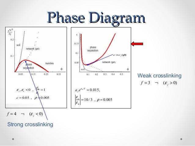 download Fusion Plasma Physics
