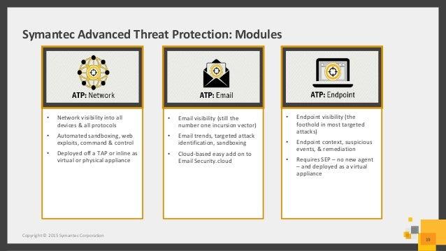 Advanced Threat Protection – ultimátní bezpečnostní řešení