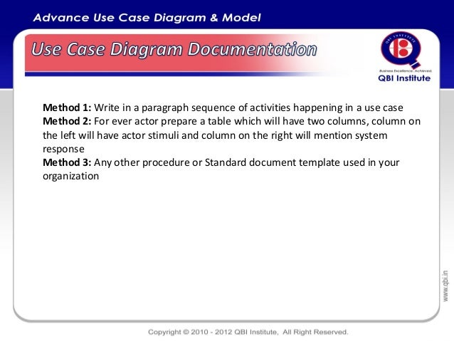 Advanced Use Case Diagram and Model