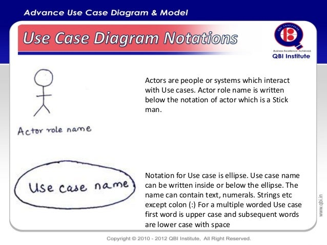 Advanced use case diagram and model ccuart Gallery