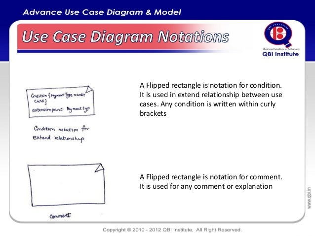 Advanced use case diagram and model secondary actor 9 ccuart Gallery
