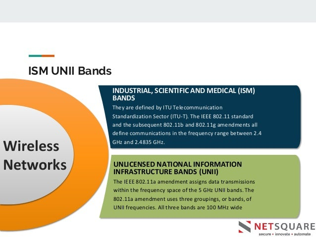 ISM UNII Bands INDUSTRIAL, SCIENTIFIC AND MEDICAL (ISM) BANDS They are defined by ITU Telecommunication Standardization Se...