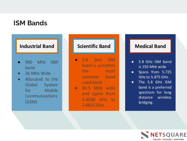 ISM Bands ● 900 MHz ISM band ● 26 MHz Wide ● Allocated to the Global System for Mobile Communications (GSM) ● 2.4 GHz ISM ...