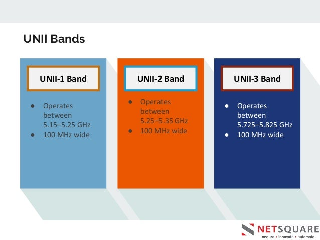 UNII Bands ● Operates between 5.15–5.25 GHz ● 100 MHz wide ● Operates between 5.25–5.35 GHz ● 100 MHz wide ● Operates betw...