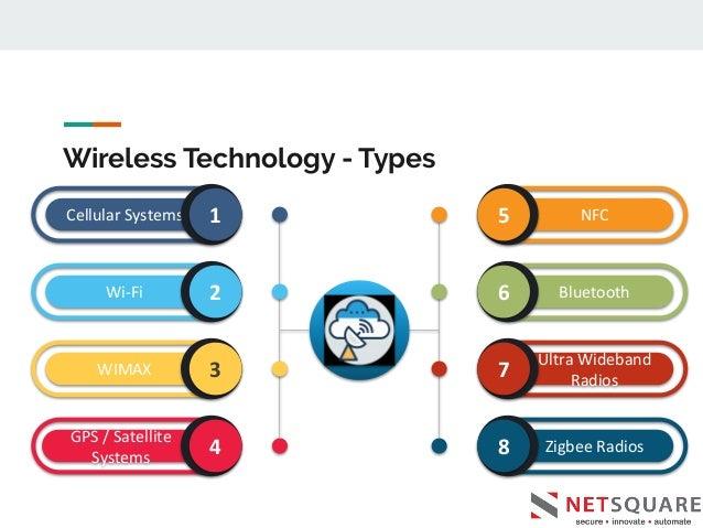 Wireless Technology - Types NFC5 Bluetooth6 Ultra Wideband Radios7 Zigbee Radios8 Cellular Systems 1 Wi-Fi 2 WIMAX 3 GPS /...