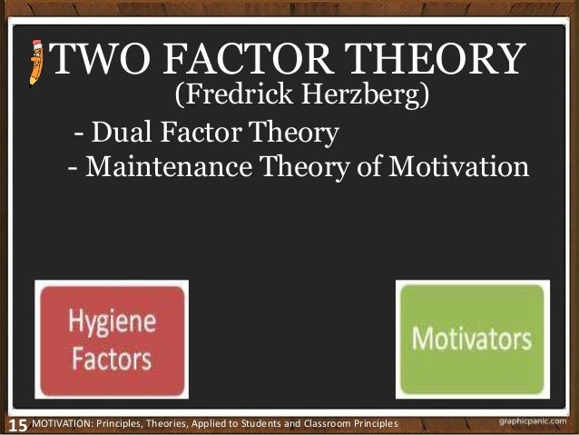 motivational theories of douglas mcgregor and fredrick herzberg Theory x and theory y are theories of human work motivation and management they were created by douglas mcgregor while he was working at the mit sloan school of management in the 1950s, and developed further in the 1960s mcgregor's work was rooted in motivation theory alongside the works of  mcgregor's theory x and theory y and maslow's hierarchy of needs are.