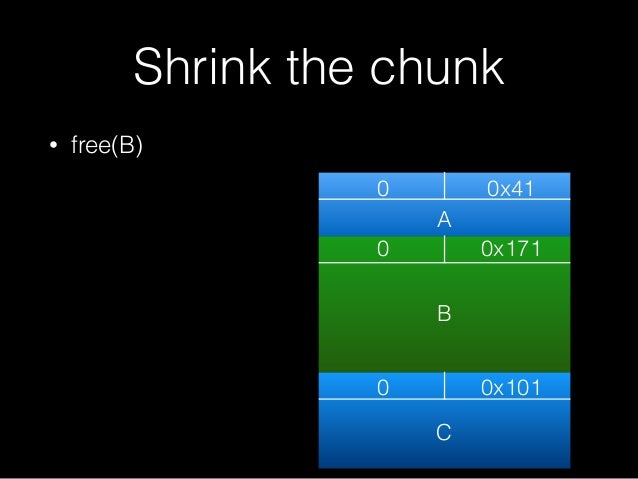• free(B) Shrink the chunk 0 0x41 0 0 0x171 0x101 A B C