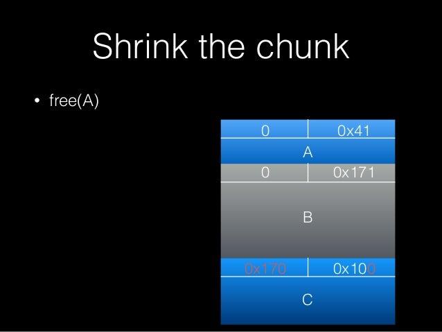 • free(A) Shrink the chunk 0 0x41 0 0x170 0x171 0x100 A B C
