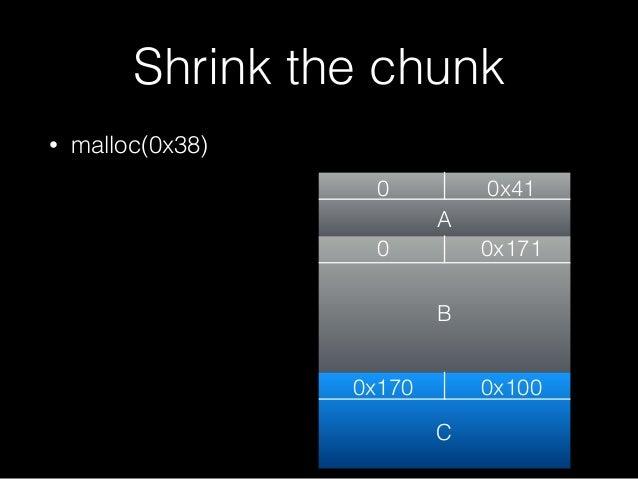 • malloc(0x38) Shrink the chunk 0 0x41 0 0x170 0x171 0x100 A B C