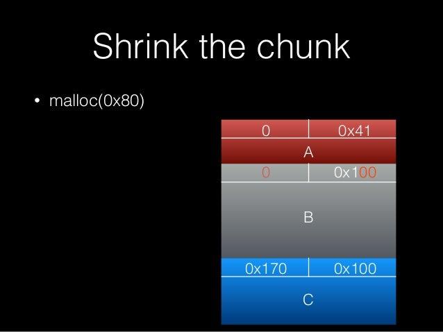 • malloc(0x80) Shrink the chunk 0 0x41 0 0x170 0x100 0x100 A B C