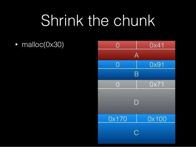 • malloc(0x30) Shrink the chunk 0 0x41 0 0x170 0x71 0x100 A C 0 0x91 B D